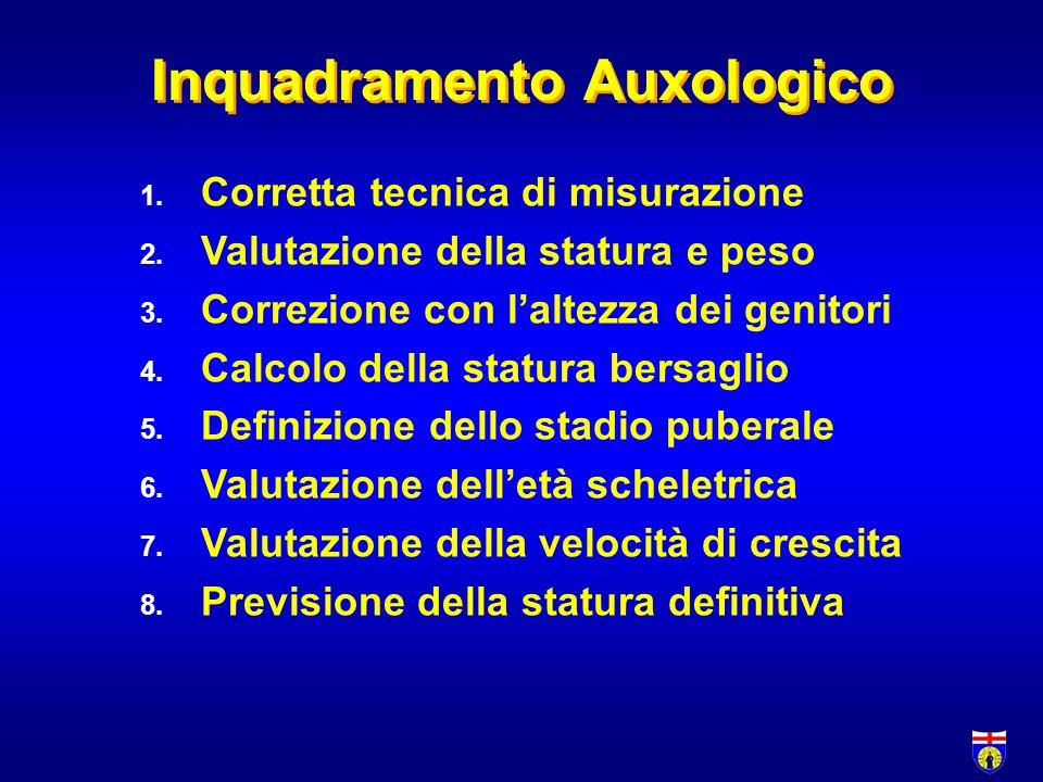 Inquadramento Auxologico