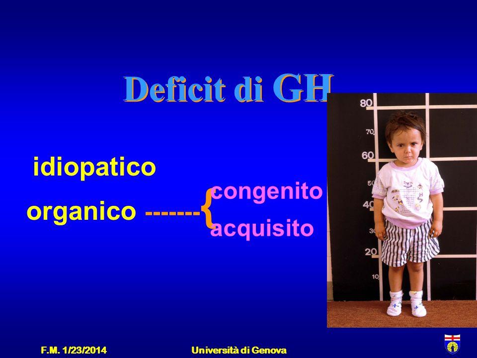 Deficit di GH organico -------{ idiopatico congenito acquisito