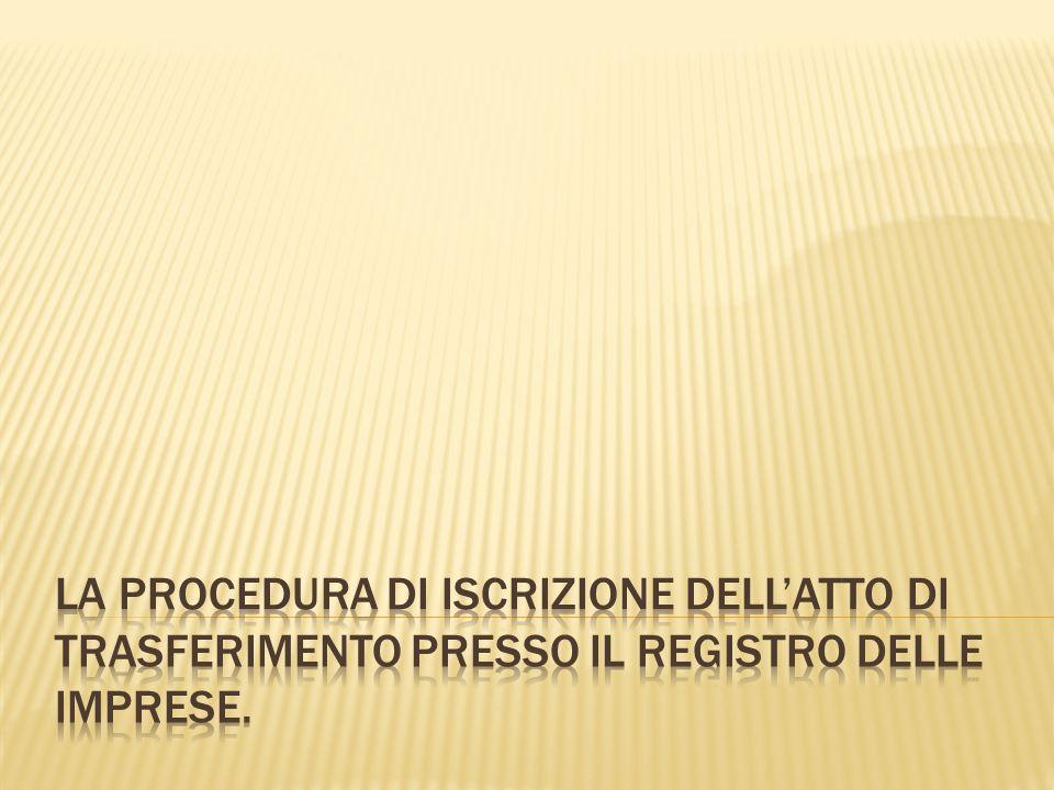 La procedura di iscrizione dell'atto di trasferimento presso il Registro delle Imprese.