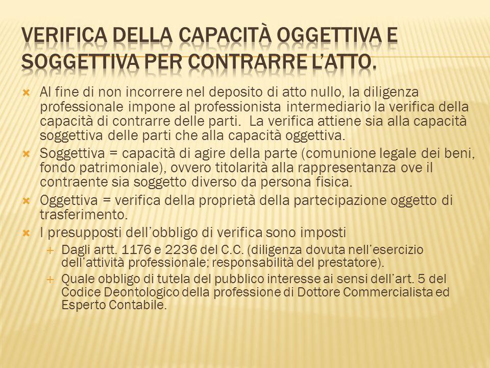 Verifica della capacità oggettiva e soggettiva per contrarre l'atto.