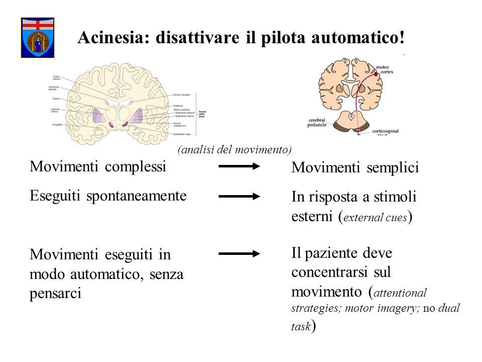 Acinesia: disattivare il pilota automatico!