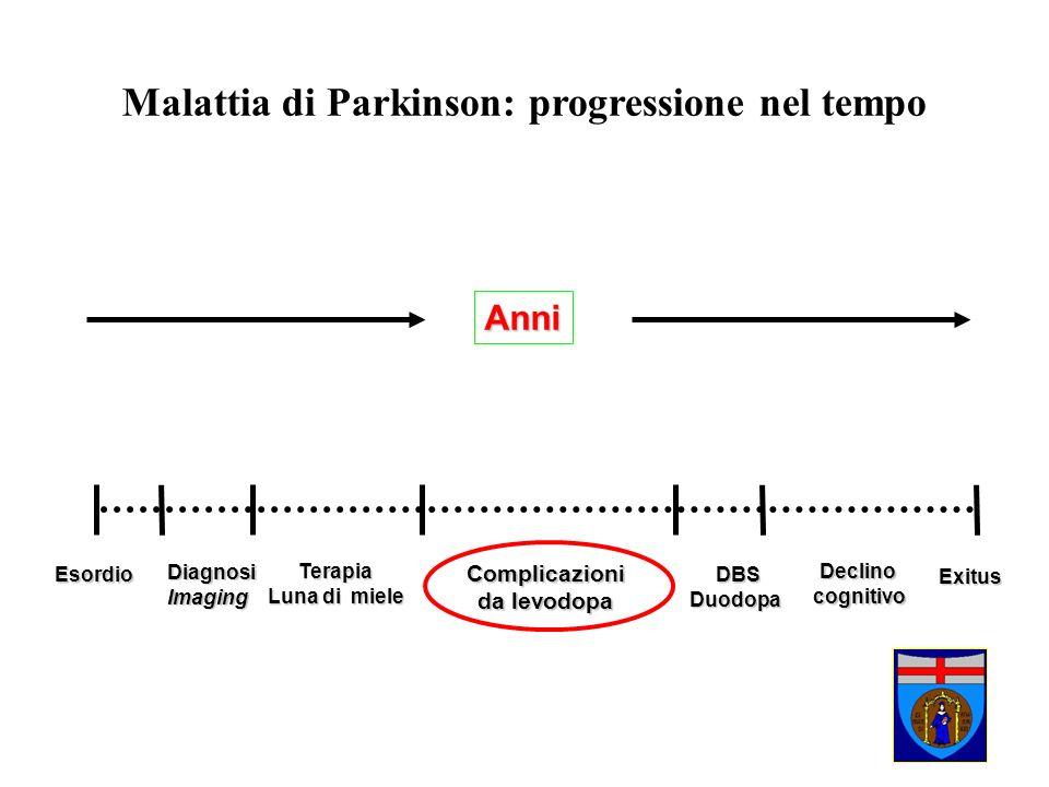 Malattia di Parkinson: progressione nel tempo