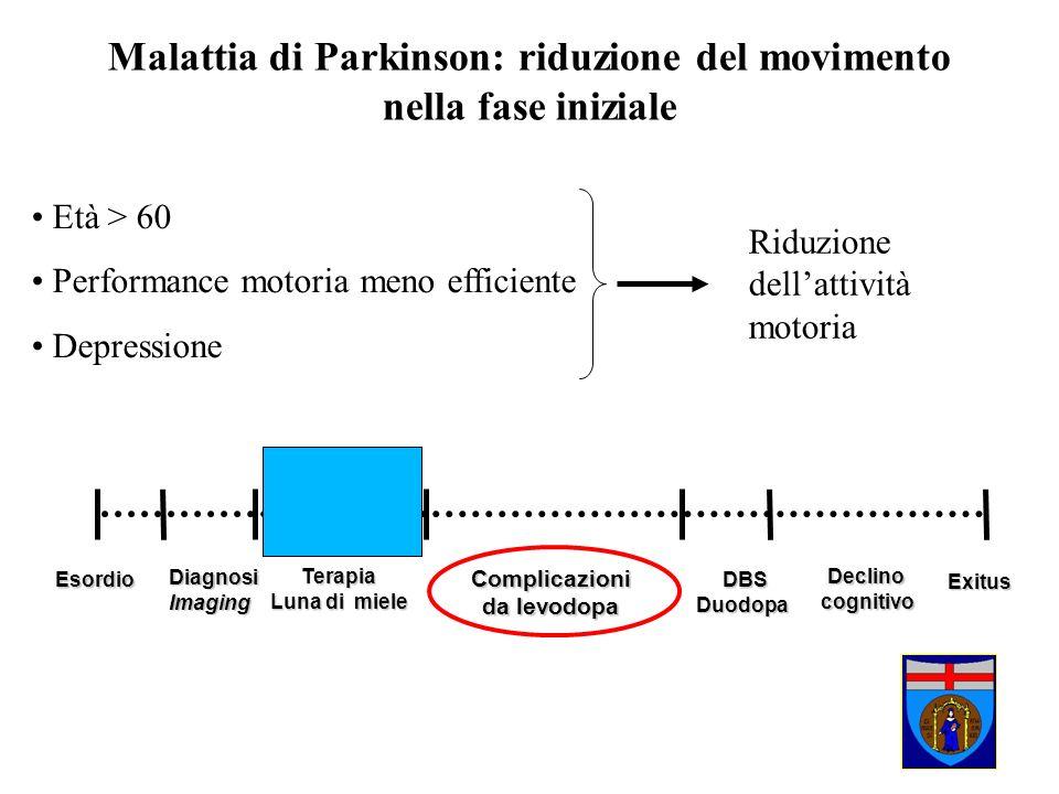 Malattia di Parkinson: riduzione del movimento nella fase iniziale