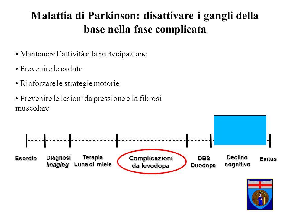 Malattia di Parkinson: disattivare i gangli della base nella fase complicata
