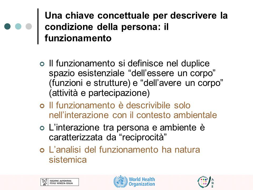 Una chiave concettuale per descrivere la condizione della persona: il funzionamento