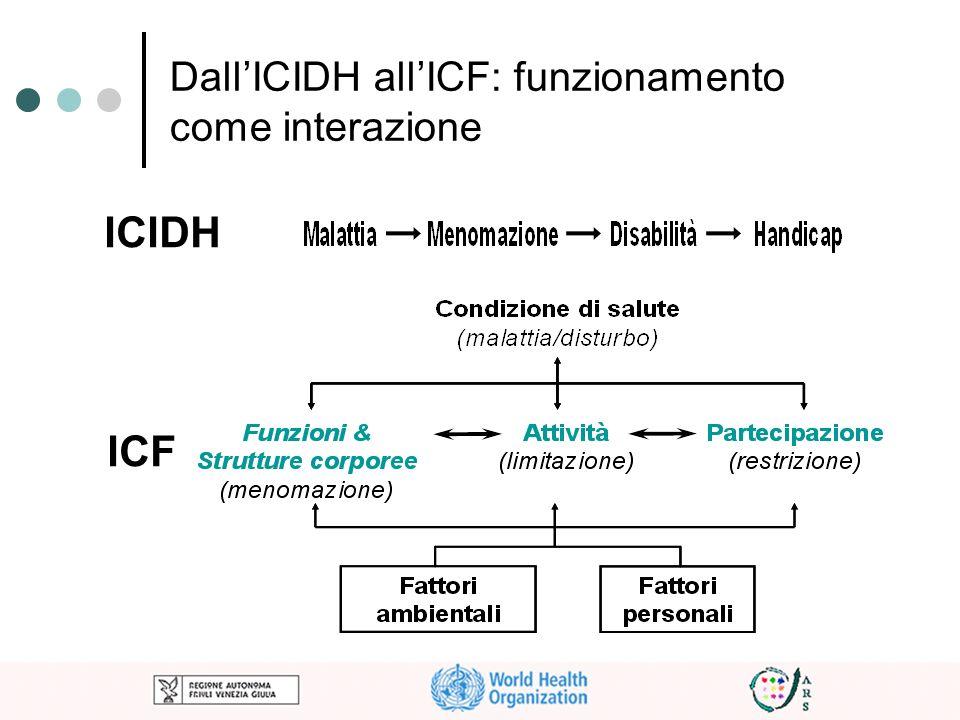 Dall'ICIDH all'ICF: funzionamento come interazione
