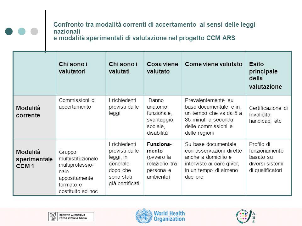 Confronto tra modalità correnti di accertamento ai sensi delle leggi nazionali e modalità sperimentali di valutazione nel progetto CCM ARS
