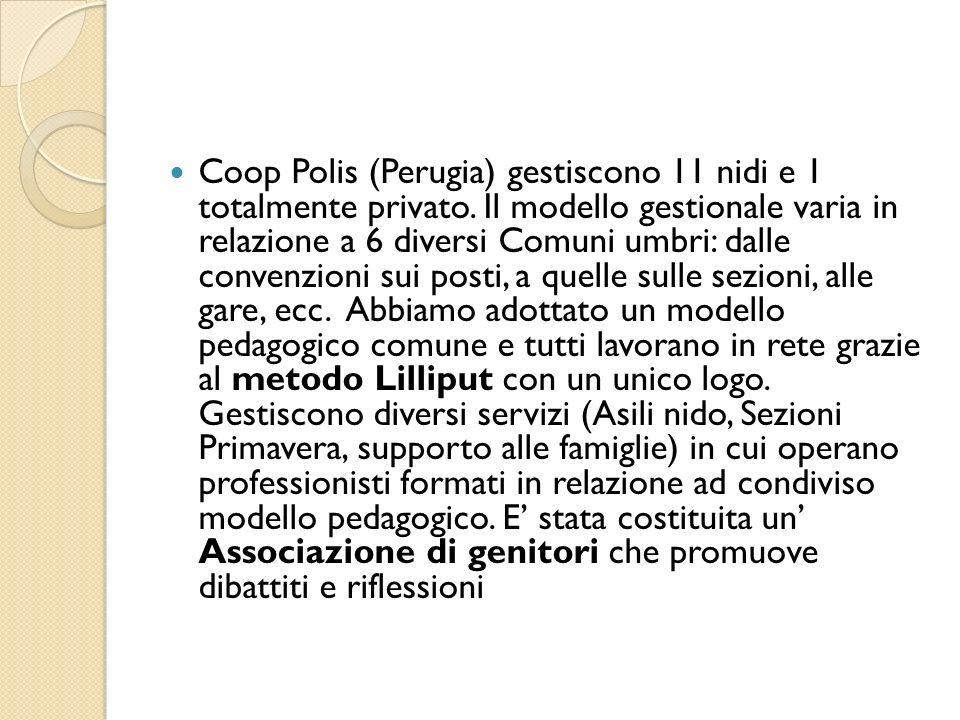 Coop Polis (Perugia) gestiscono 11 nidi e 1 totalmente privato