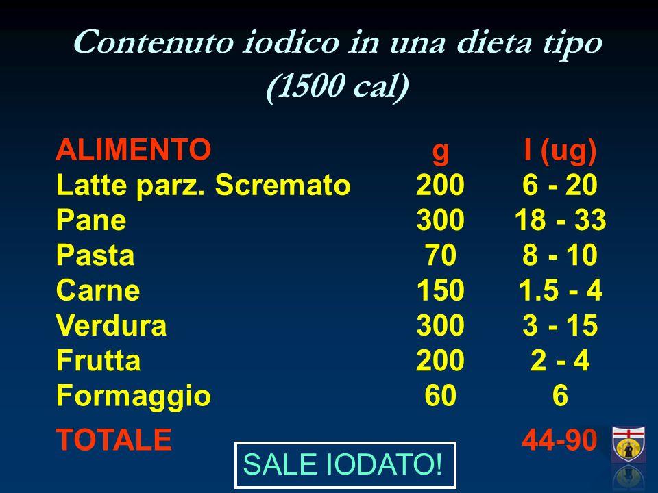 Contenuto iodico in una dieta tipo (1500 cal)