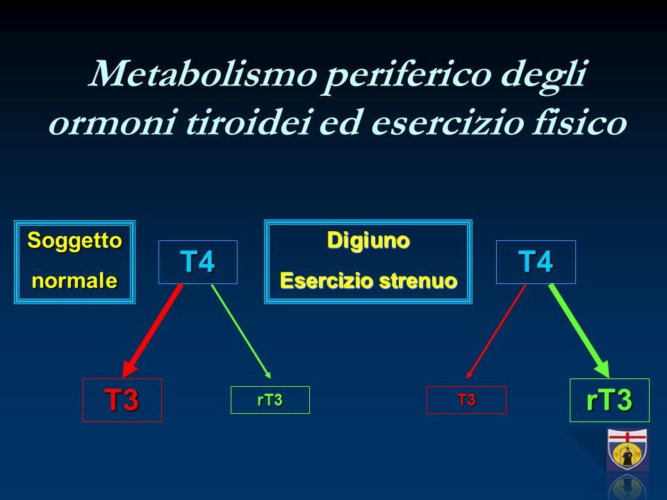 Metabolismo periferico degli ormoni tiroidei ed esercizio fisico