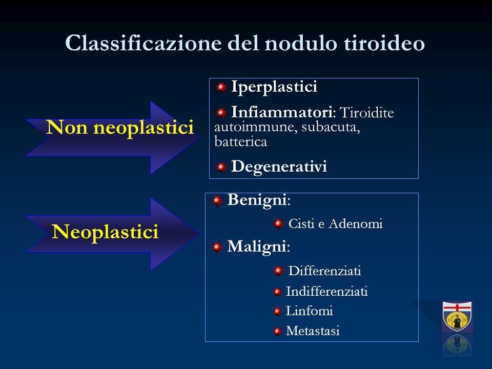 Classificazione del nodulo tiroideo