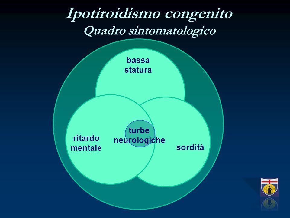 Ipotiroidismo congenito Quadro sintomatologico
