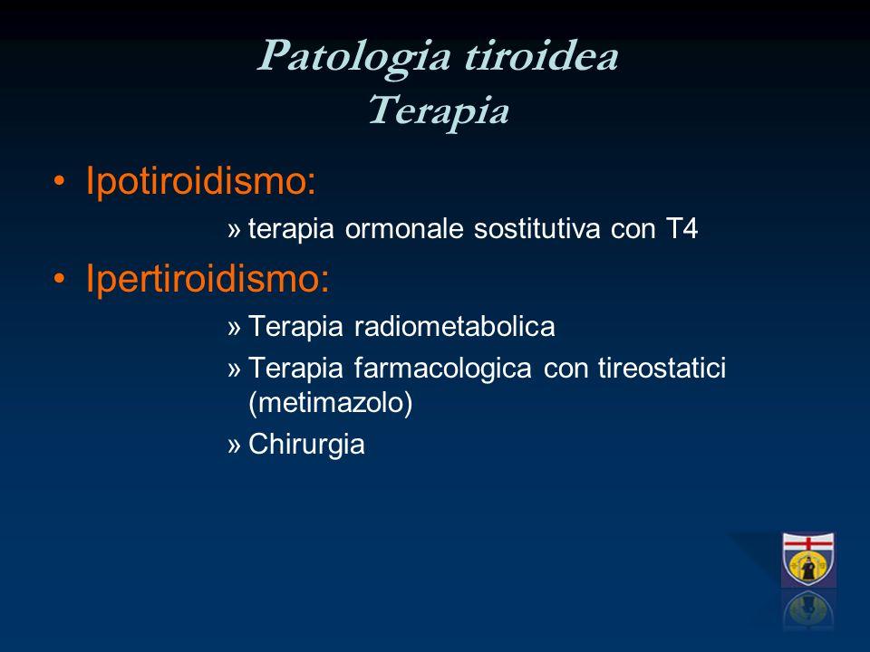 Patologia tiroidea Terapia
