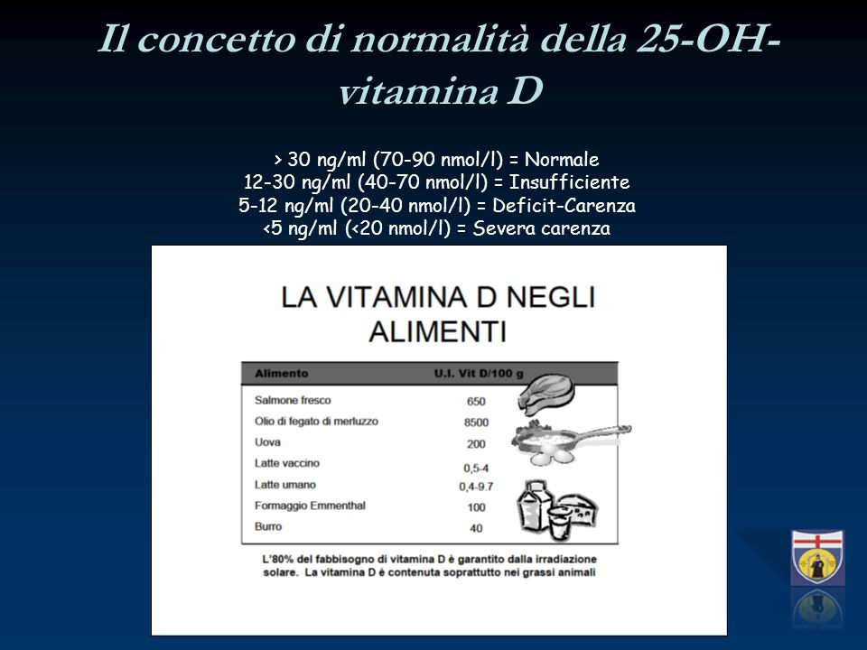 Il concetto di normalità della 25-OH-vitamina D > 30 ng/ml (70-90 nmol/l) = Normale 12-30 ng/ml (40-70 nmol/l) = Insufficiente 5-12 ng/ml (20-40 nmol/l) = Deficit-Carenza <5 ng/ml (<20 nmol/l) = Severa carenza