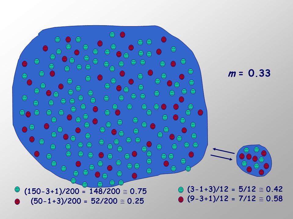 m = 0.33 (3-1+3)/12 = 5/12  0.42. (150-3+1)/200 = 148/200  0.75.