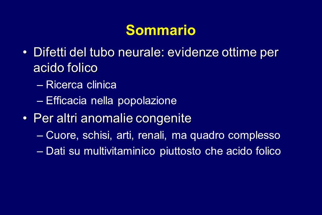 Sommario Difetti del tubo neurale: evidenze ottime per acido folico