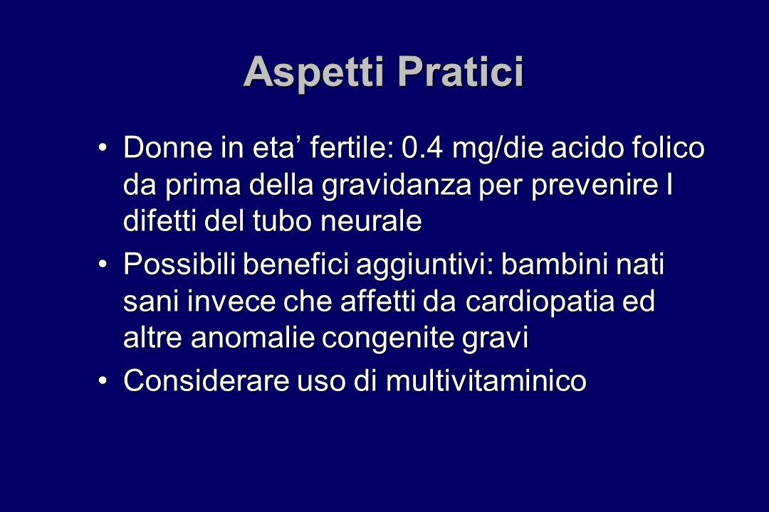 Aspetti Pratici Donne in eta' fertile: 0.4 mg/die acido folico da prima della gravidanza per prevenire I difetti del tubo neurale.