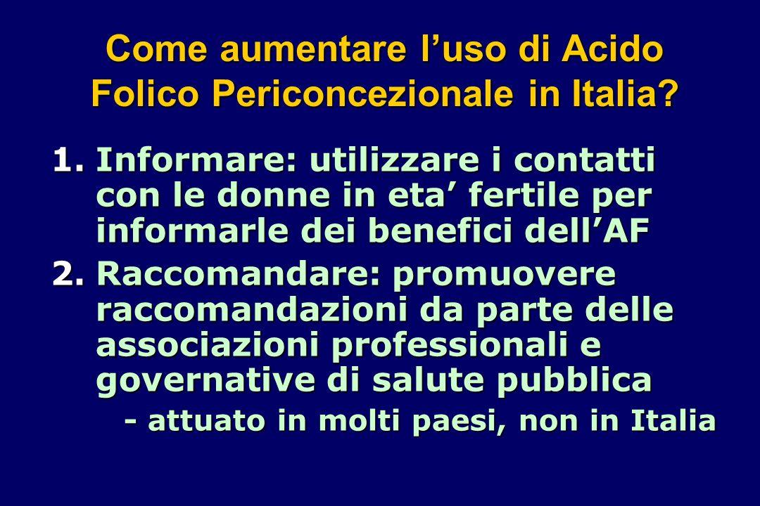 Come aumentare l'uso di Acido Folico Periconcezionale in Italia