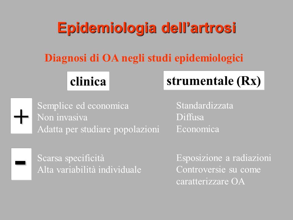 Epidemiologia dell'artrosi