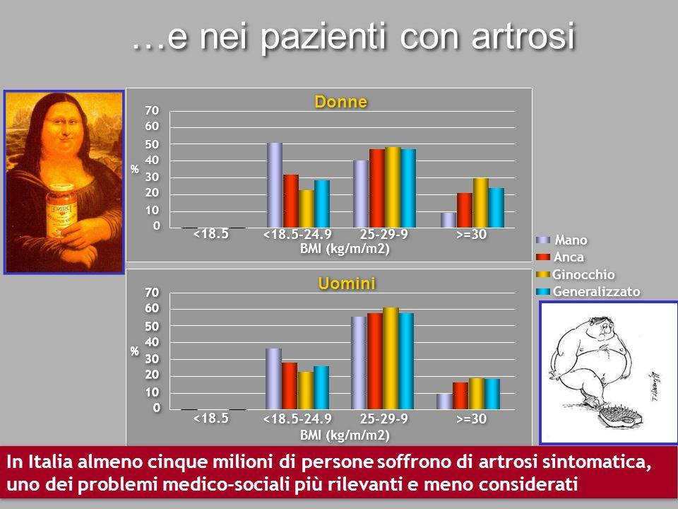 …e nei pazienti con artrosi