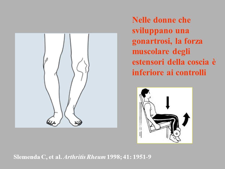 Nelle donne che sviluppano una gonartrosi, la forza muscolare degli estensori della coscia è inferiore ai controlli