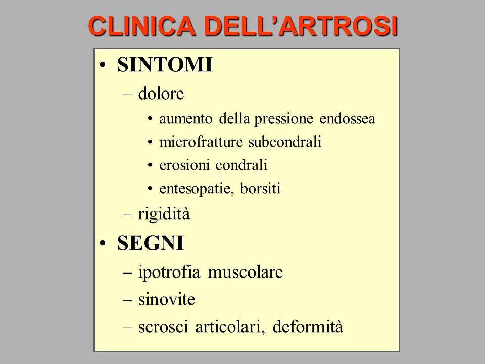 CLINICA DELL'ARTROSI SINTOMI SEGNI dolore rigidità ipotrofia muscolare