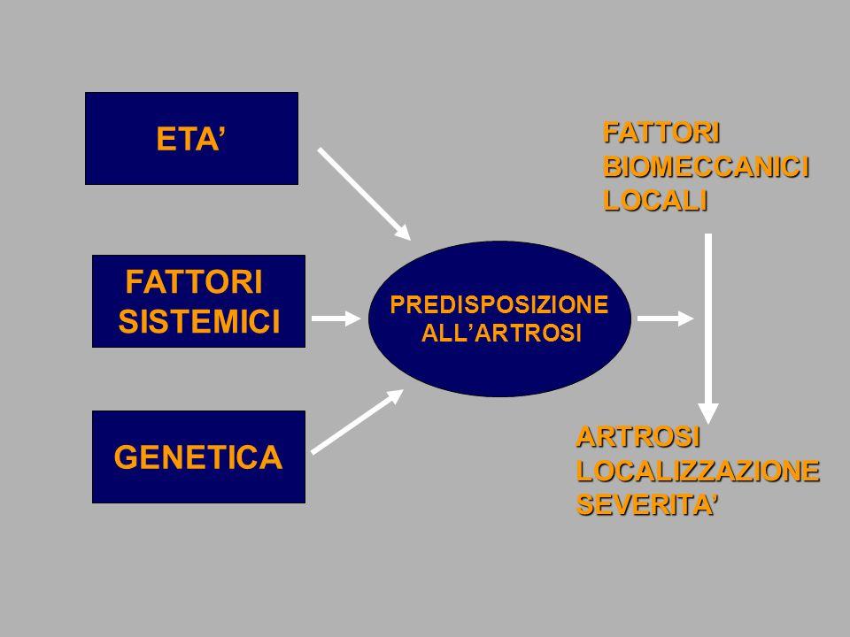 ETA' FATTORI SISTEMICI GENETICA