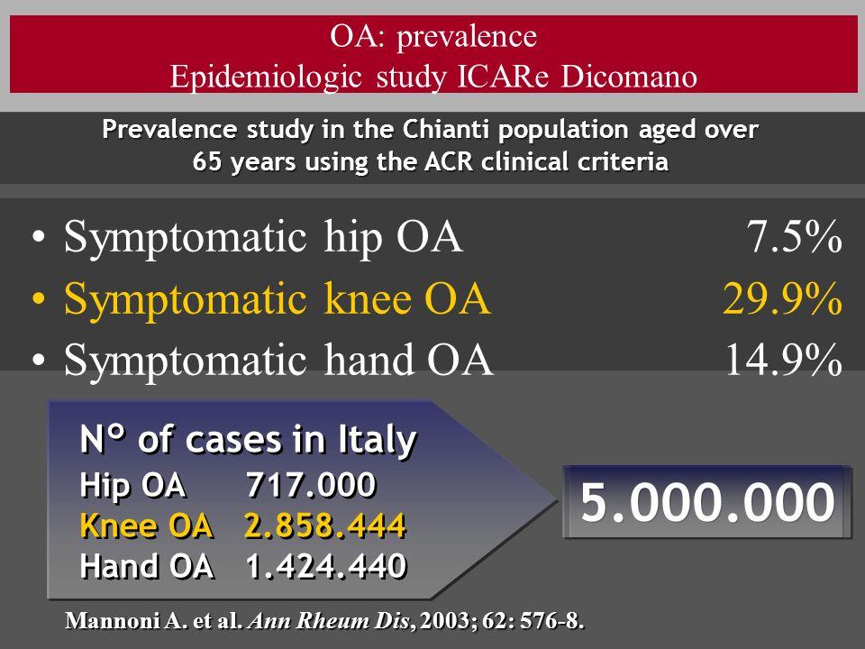 OA: prevalence Epidemiologic study ICARe Dicomano