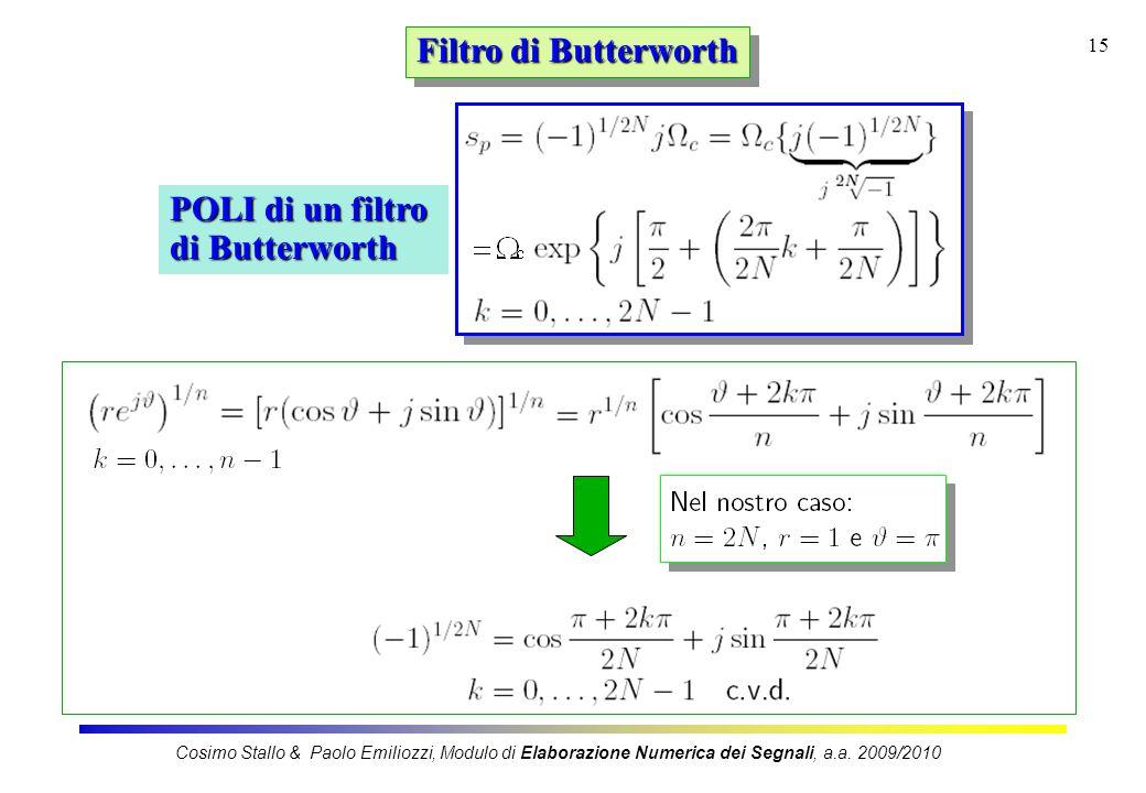 Filtro di Butterworth POLI di un filtro di Butterworth