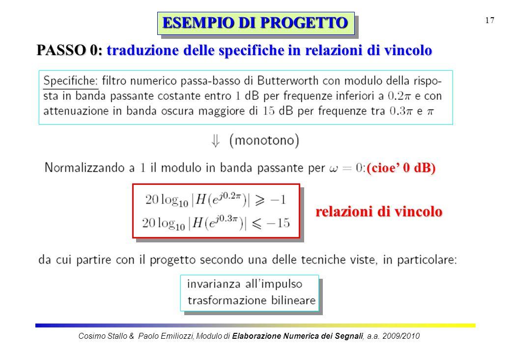 PASSO 0: traduzione delle specifiche in relazioni di vincolo