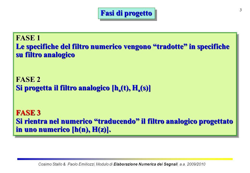 Le specifiche del filtro numerico vengono tradotte in specifiche