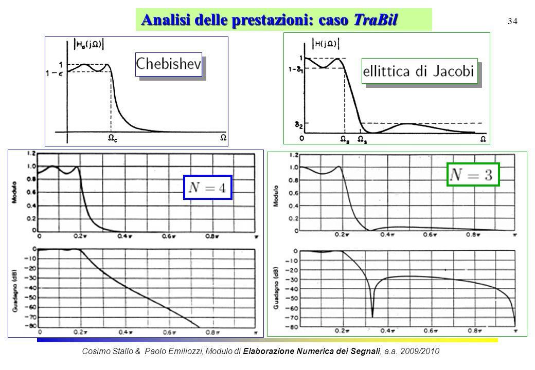 Analisi delle prestazioni: caso TraBil