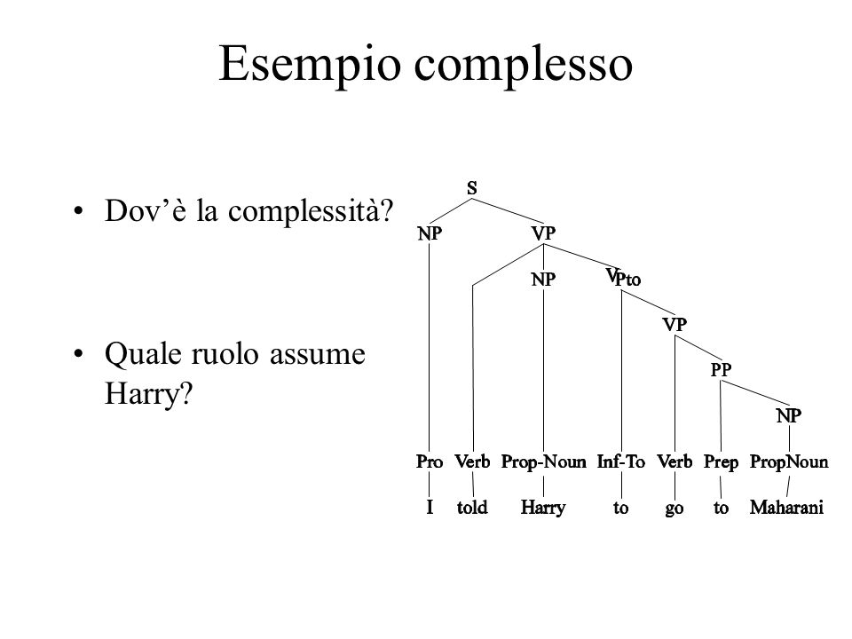 Esempio complesso Dov'è la complessità Quale ruolo assume Harry