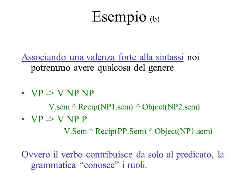 Esempio (b) Associando una valenza forte alla sintassi noi potremmo avere qualcosa del genere. VP -> V NP NP.