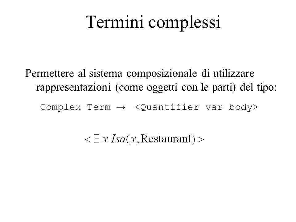 Termini complessi Permettere al sistema composizionale di utilizzare rappresentazioni (come oggetti con le parti) del tipo: