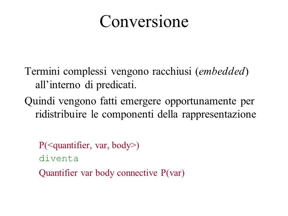 Conversione Termini complessi vengono racchiusi (embedded) all'interno di predicati.