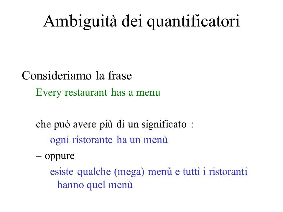 Ambiguità dei quantificatori
