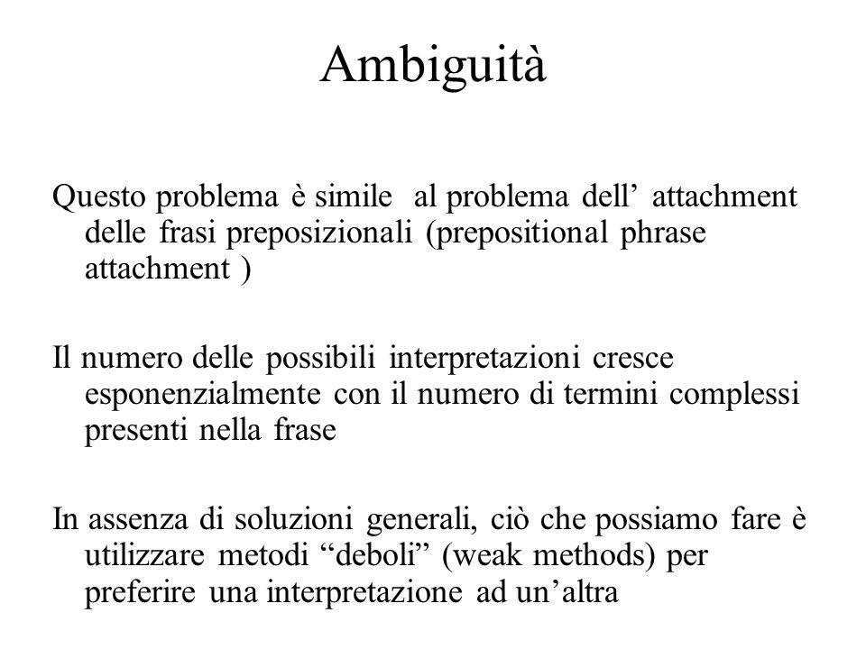 Ambiguità Questo problema è simile al problema dell' attachment delle frasi preposizionali (prepositional phrase attachment )
