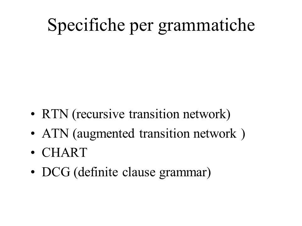 Specifiche per grammatiche