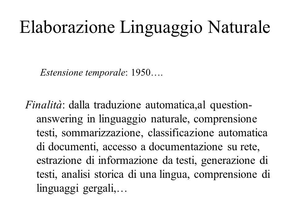 Elaborazione Linguaggio Naturale
