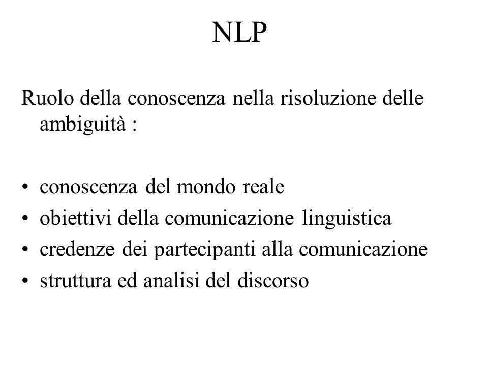 NLP Ruolo della conoscenza nella risoluzione delle ambiguità :