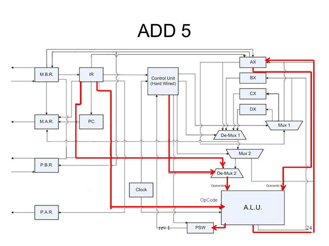 ADD 5 OpCode rev 1