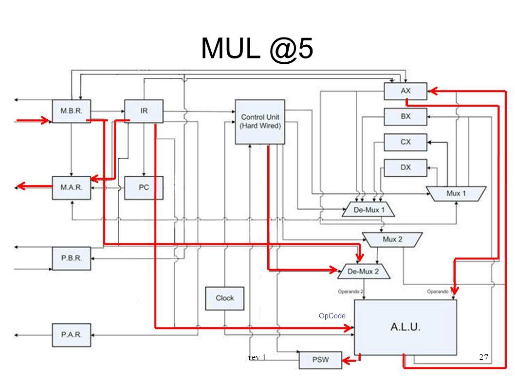 MUL @5 OpCode rev 1