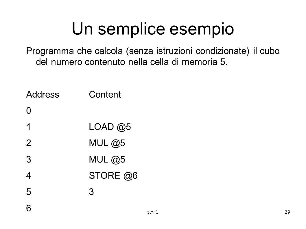 Un semplice esempio Programma che calcola (senza istruzioni condizionate) il cubo del numero contenuto nella cella di memoria 5.