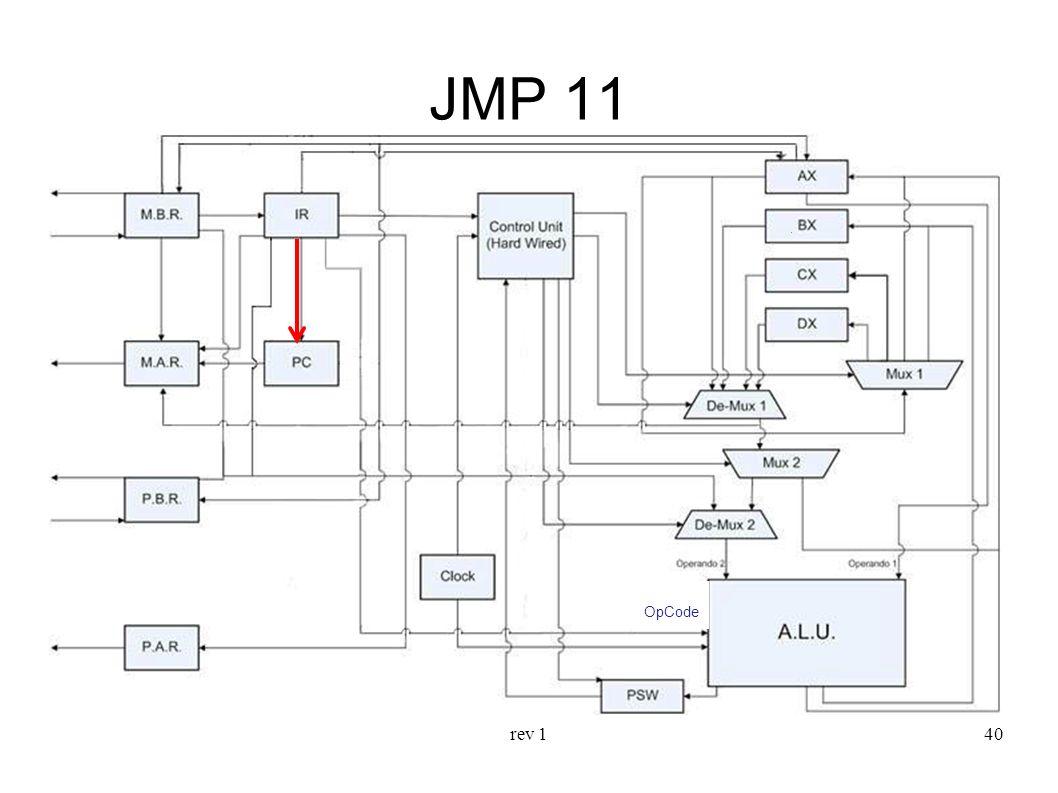 JMP 11 OpCode rev 1
