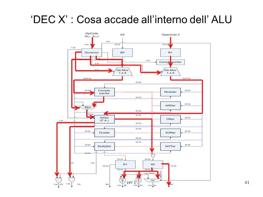 'DEC X' : Cosa accade all'interno dell' ALU