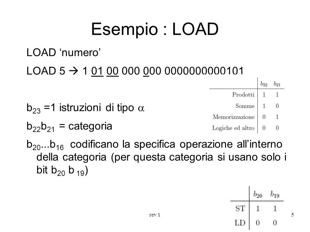 Esempio : LOAD LOAD 'numero' LOAD 5  1 01 00 000 000 0000000000101