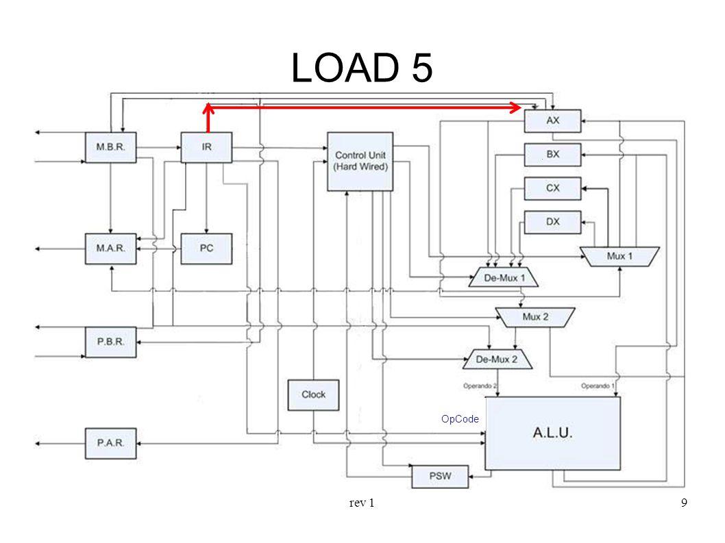 LOAD 5 OpCode rev 1
