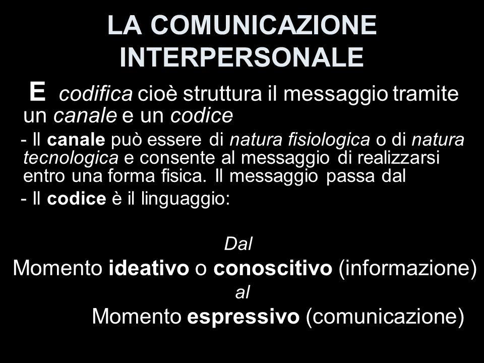 LA COMUNICAZIONE INTERPERSONALE