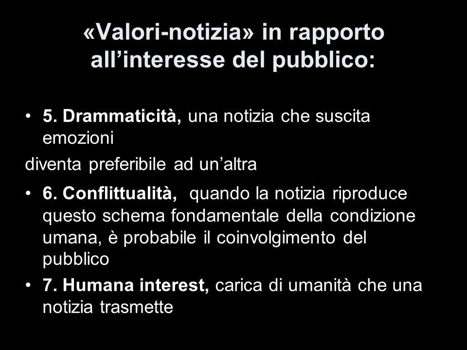 «Valori-notizia» in rapporto all'interesse del pubblico: